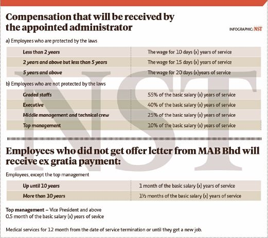 Compensation that will be received by the appointed administrator