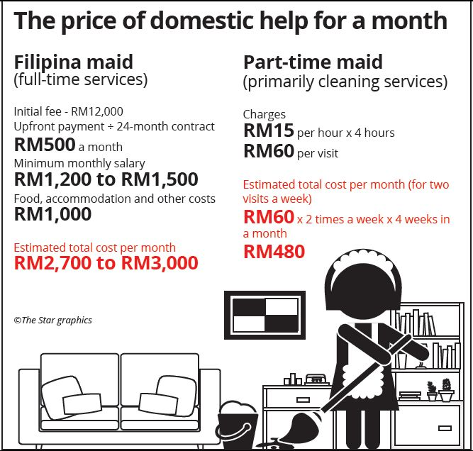 maids foreign price