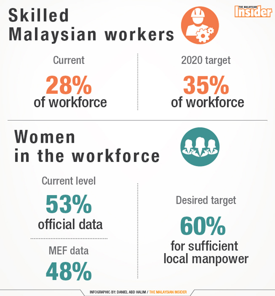 employing foreign workers malaysia essay Focuses on the impact of fdi on employment rate in malaysia  the illegal  foreign labour to work in malaysia, creating the disequilibrium of labour market.