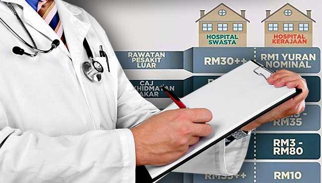 hospital-swasta