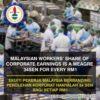 WORKERS' SHARE OF CORPORATE EARNINGS IS A MEAGRE 34SEN FOR EVERY RM1