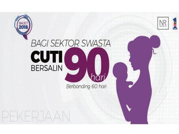 Cuti 90 Hari Bantu Ringan Beban Ibu Bersalin Malaysian Trades Union Congress