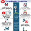 8 WAYS UNIONISM HELPS PREVENT FORCED LABOUR